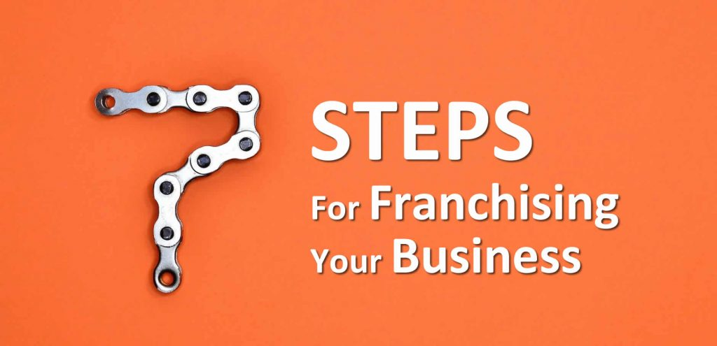 7 Steps to Franchising My business UK